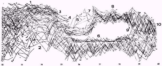 Iannis Xenakis  The Aesethetics Of His Early Works